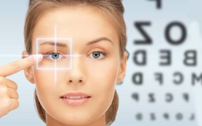 How to choose the best eye care center for taking good care of your eyes?